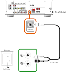 rx v373 subwoofer hookup examples rx v373 rx v av receivers