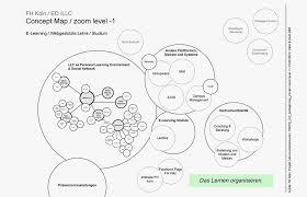 design studium k ln portfolio