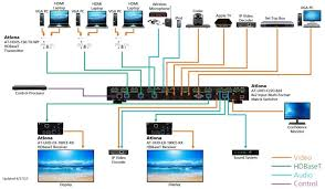 100 video wiring diagram software network diagram software