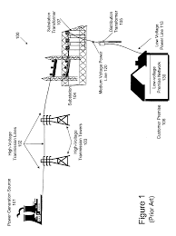 patent us6933835 data communication over a power line google