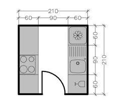 plans cuisine plans de cuisines ouvertes 12 la cuisine ouverte ou ferm233e