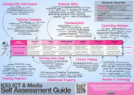 ks3 ict u0026 media self assessment guide visual ly