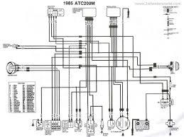 honda cdi wiring diagram dolgular
