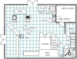 Catering Kitchen Layout Design by Home Based Bakery Store Fronts Bakery Design And Layout