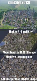 Simcity Meme - maxis explains why simcity offline is taking so long eurogamer net