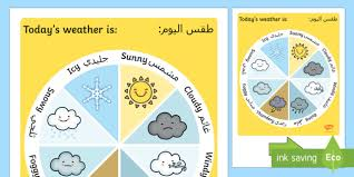 today s today s weather display chart arabic english eal arabic