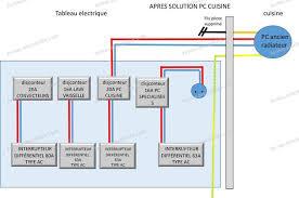tableau electrique cuisine forum conseils électricité branchement circuit électrique lave