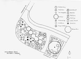 willowbrook reach native butterfly garden plan