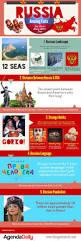 best 25 google russia ideas on pinterest day motivation