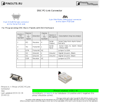 dsc wiring diagram elvenlabs com