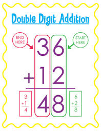 addition with and without regrouping digit math anchor charts without regrouping by the