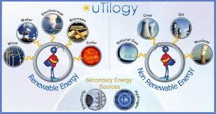 renewable energy and non renewable energy sources