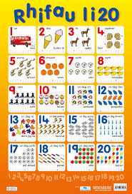 welsh numbers 1 20 poster by chart media chart media