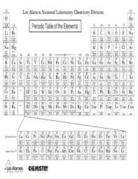 los alamos periodic table printable periodic table of elements fill online printable