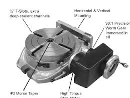rotary table for milling machine awesome rotary tables for milling machines f81 on creative home