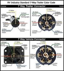 troubleshooting dexter hydraulic brake actuator not running when
