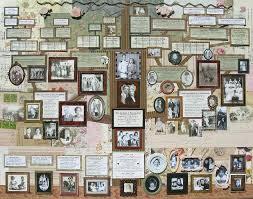 family tree template digital download custom reunion photo album