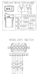 2009 polaris rzr 800 wiring diagram 9r ranger engine wiring