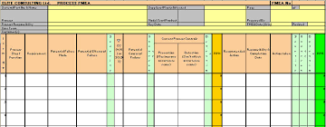Fmea Template Excel Process Fmea Process Failure Mode And Effects Analysis Pfmea Uk