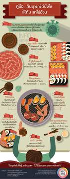 info cuisine 16 best infographic images on infographic