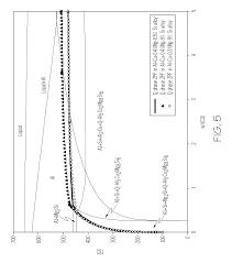 patent us8758529 cast aluminum alloys google patents