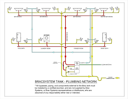 residential plumbing design layout wpyzinfo