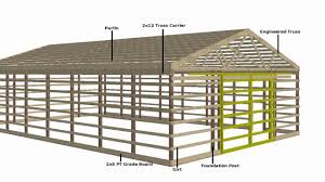 Pole Barn Style House Plans by Considerable X Rv Pole Barn Plan Also Free House Plans Pole Barn