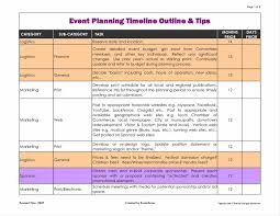 Job Resume Sales by Party Event Planning Template Planner Template Event Planning The