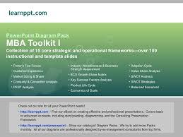 mba business frameworks toolkit i