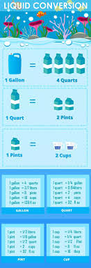 32 cups to gallons how to remember how many cups are in a quart quora