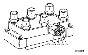 spark plug wires diagram wiring diagram and schematic diagram images