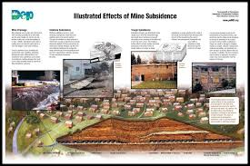 technical guide to mine subsidence