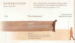 facts about jw org the watchtower jehovah u0027s witnesses and the truth