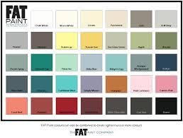fat paint colour chart 31 redwindstudio