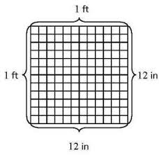 convert square feet to square meters what is the difference