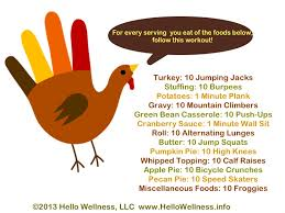thanksgiving memories mishaps and a workout hello wellness llc