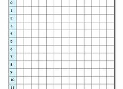 3rd grade multiplication worksheets u0026 free printables education com
