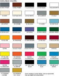 18 rustoleum deck protect your garage floor using best