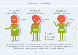 absicherung im alter altersvorsorge die altersvorsorge die verschiedenen varianten im vergleich