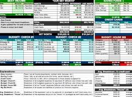 how to create a realistic household budget money matters unique household budget spreadsheet ideas inzare inzare
