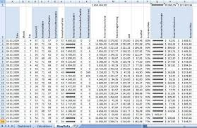 Hotel Inventory Spreadsheet by Hotels And Lodging Spreadsheetweb