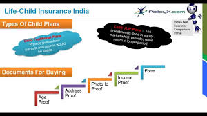 child insurance plan best child education plan in india policyx