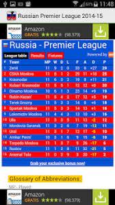 russia premier league table russian premier league 2015 16 apk تحميل مجاني ألعاب رياضية تطبيق