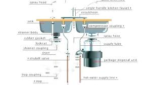 how to install kitchen faucet kitchen faucet installation pizzle me