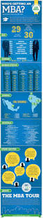 10 best infographics images on pinterest infographics business