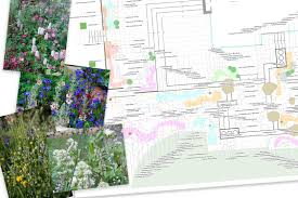 Frost Line Map Adam Frost Design Garden Design Process Adam Frost