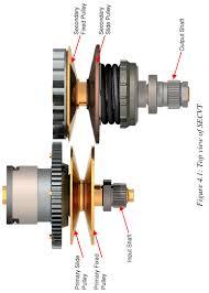 suzuki cvt transmission pictures to pin on pinterest clanek