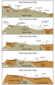 Plate Tectonics Map Blank Plate Tectonics Map Free Here