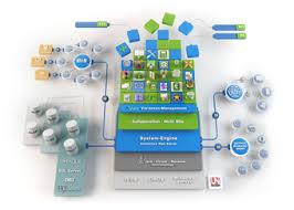 software architektur erp software für multisite intercompany und industrie 4 0 vlexplus
