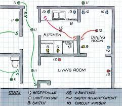 diagrams 450355 rough in wiring diagram house u2013 rough wiring a